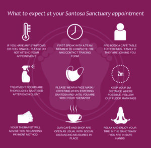 Santosa Sanctuary What to Expect